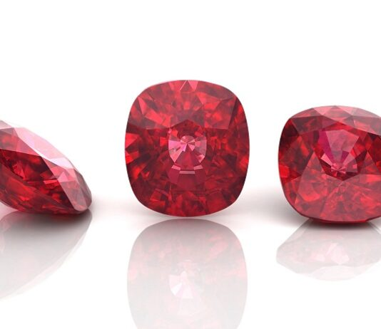 Ruby Gemstone astrology